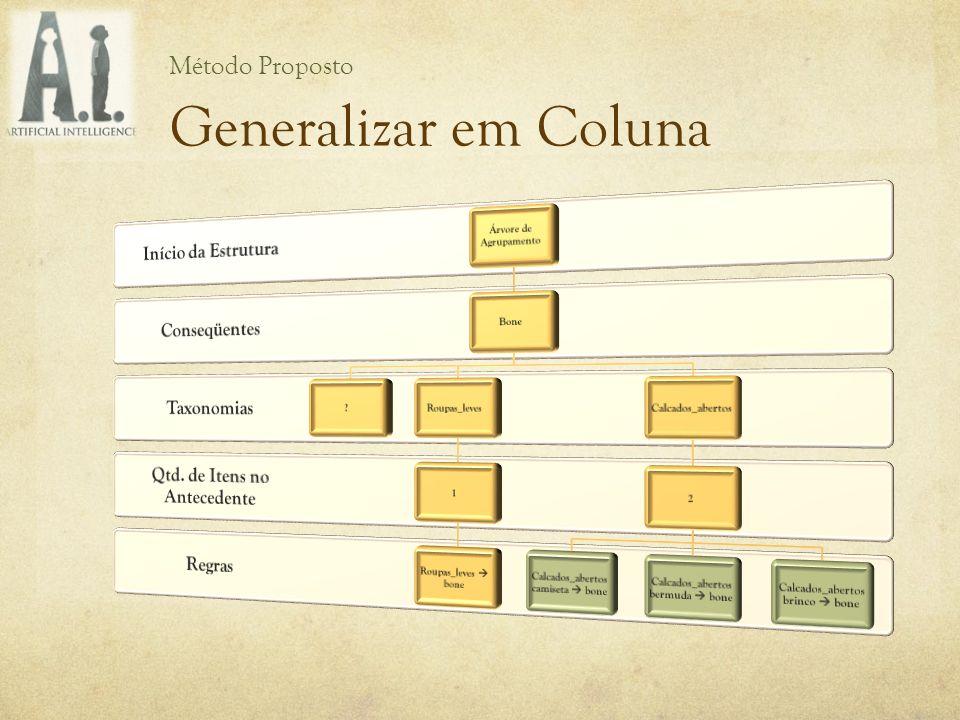 Generalizar em Coluna Método Proposto Árvore de Agrupamento Bone