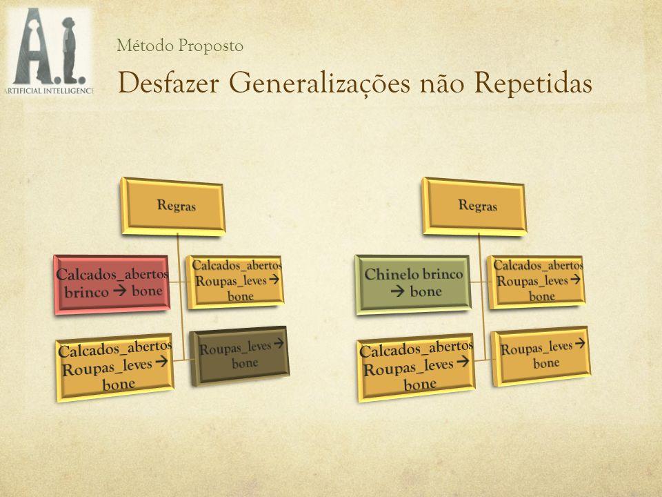 Desfazer Generalizações não Repetidas