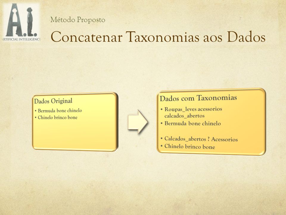 Concatenar Taxonomias aos Dados