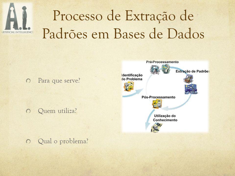 Processo de Extração de Padrões em Bases de Dados