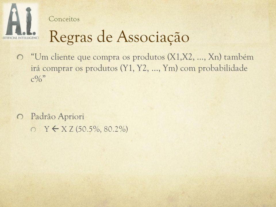 Conceitos Regras de Associação.