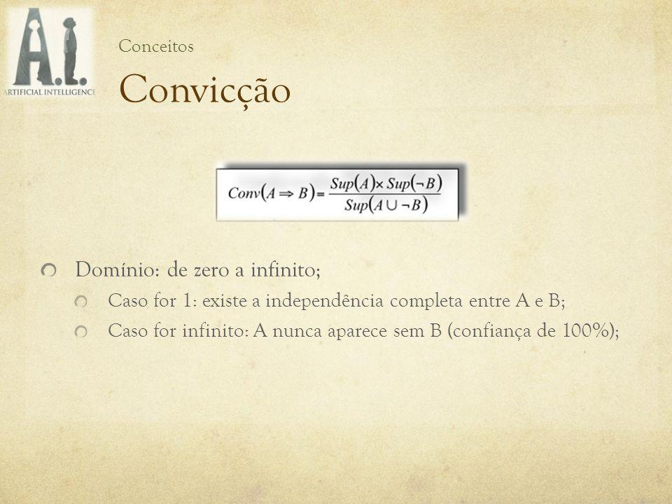 Convicção Domínio: de zero a infinito;