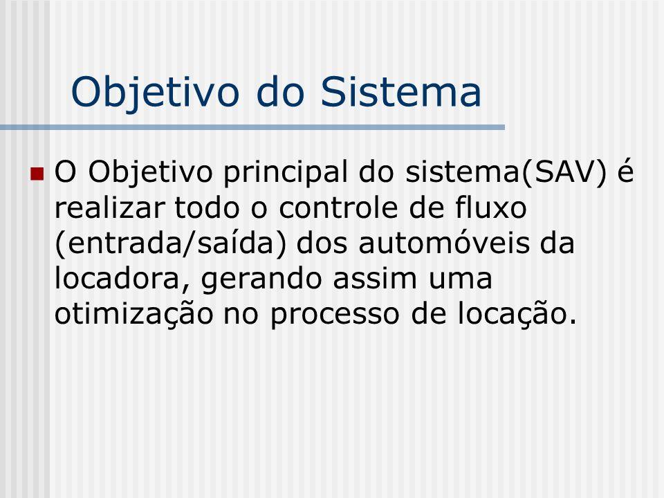 Objetivo do Sistema