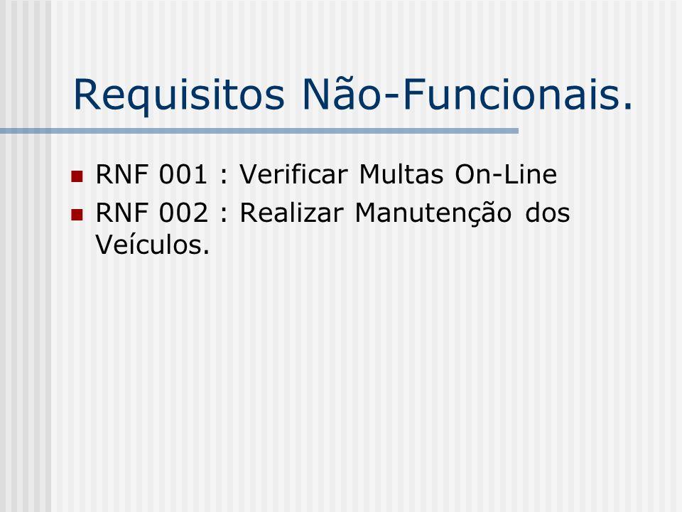 Requisitos Não-Funcionais.
