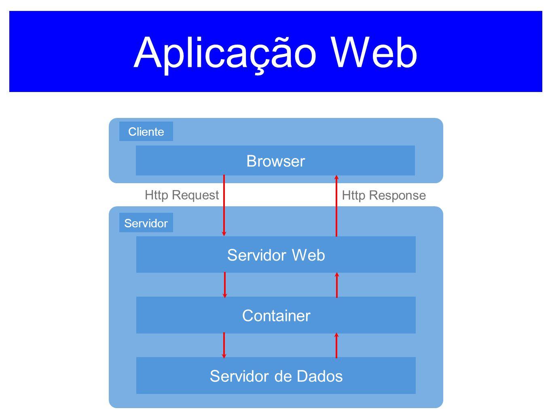 Aplicação Web Browser Servidor Web Container Servidor de Dados