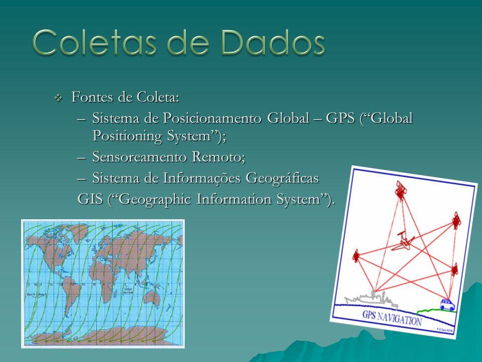 Coletas de Dados Fontes de Coleta:
