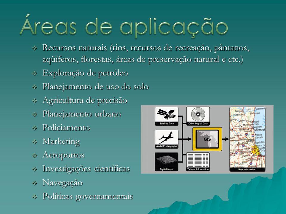 Áreas de aplicação Recursos naturais (rios, recursos de recreação, pântanos, aqüíferos, florestas, áreas de preservação natural e etc.)
