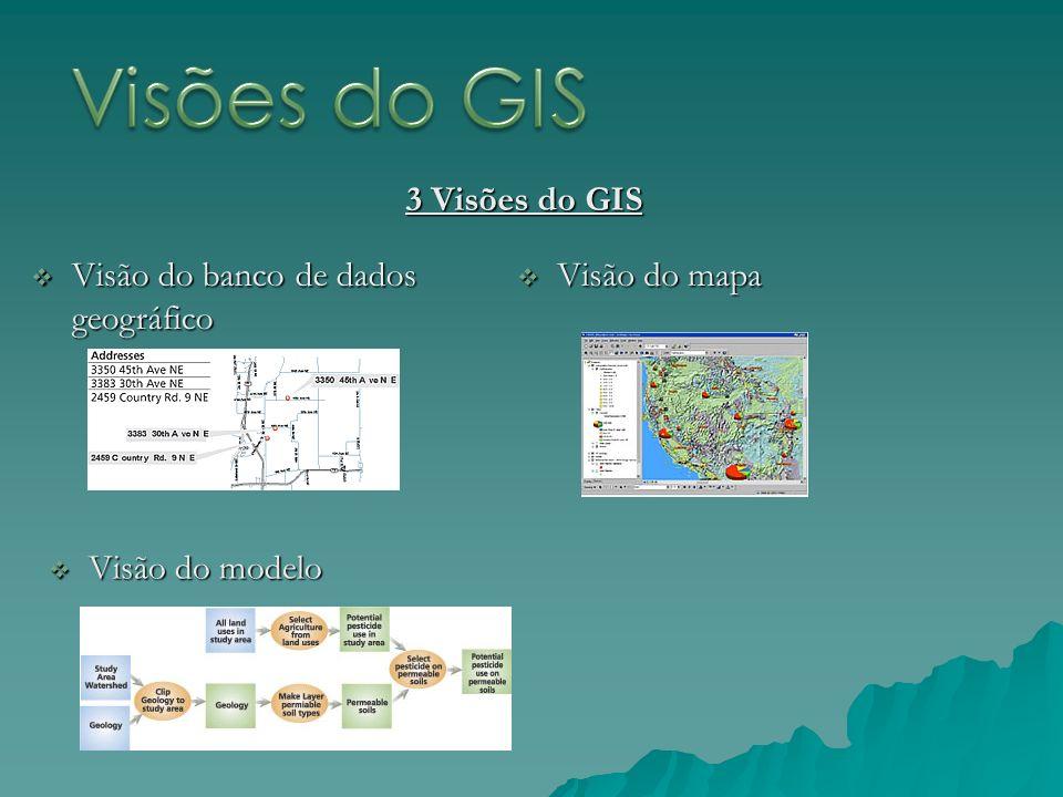 Visões do GIS 3 Visões do GIS Visão do banco de dados geográfico