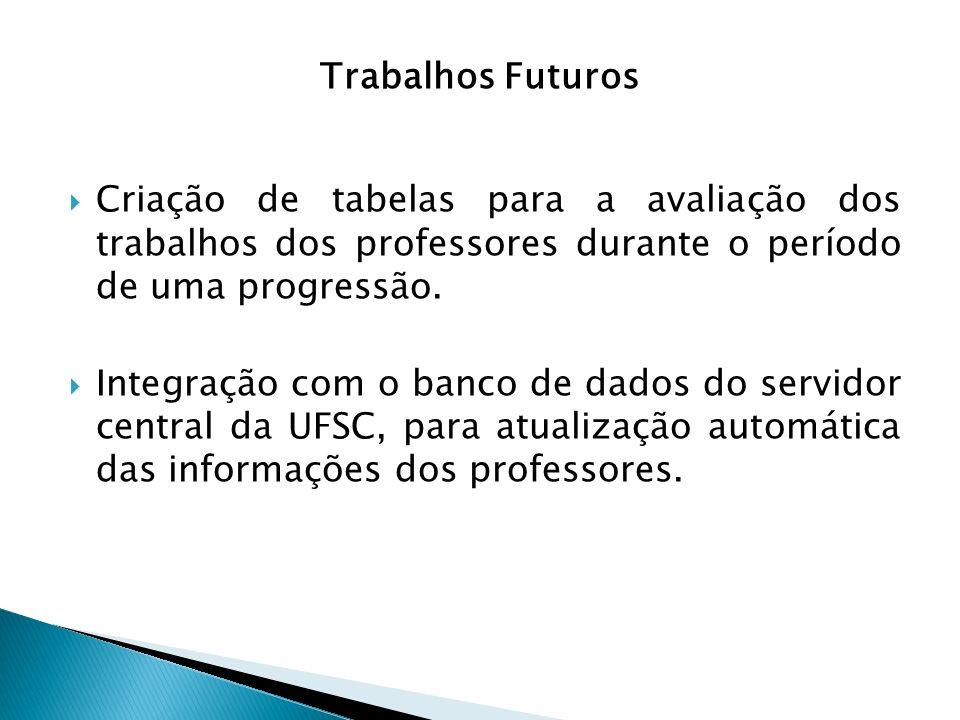 Trabalhos Futuros Criação de tabelas para a avaliação dos trabalhos dos professores durante o período de uma progressão.