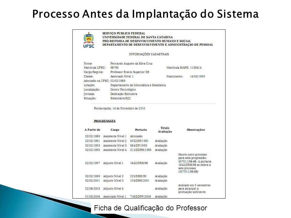 Processo Antes da Implantação do Sistema