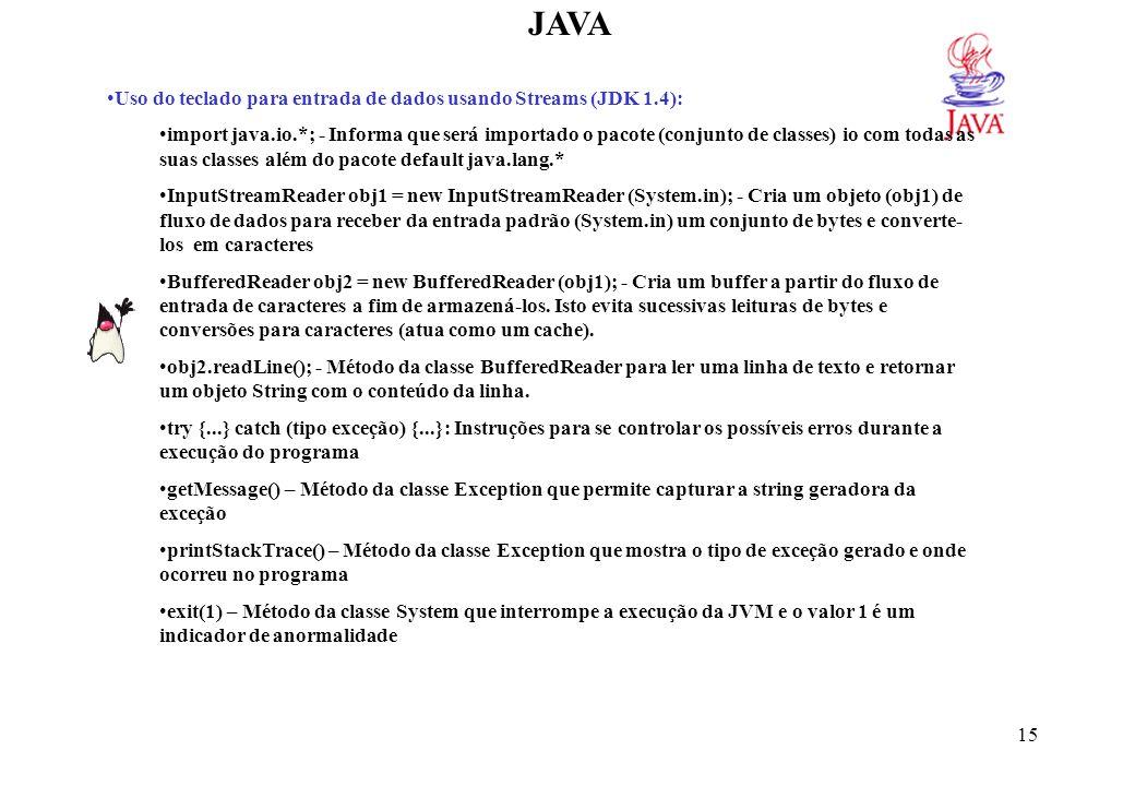 JAVA Ex: import java.io.*; class Dobro {