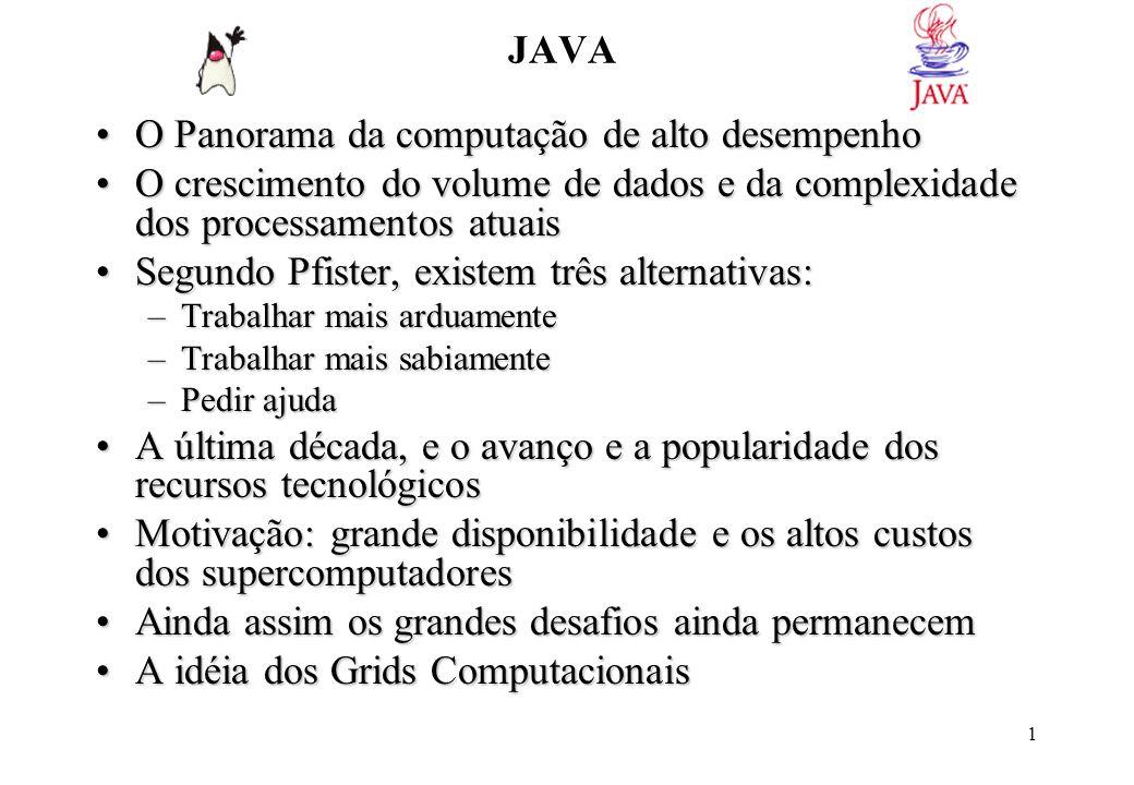 JAVA PANORAMA DO CURSO Por que devo aprender Java Objetivos x Tempo