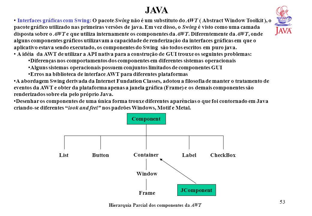 JAVAUm componente do pacote Swing é reconhecido pela letra J antecedendo o nome do mesmo componente no pacote AWT.