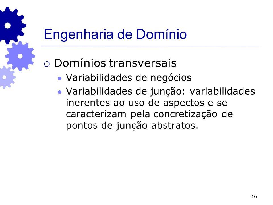 Engenharia de Domínio Domínios transversais Variabilidades de negócios