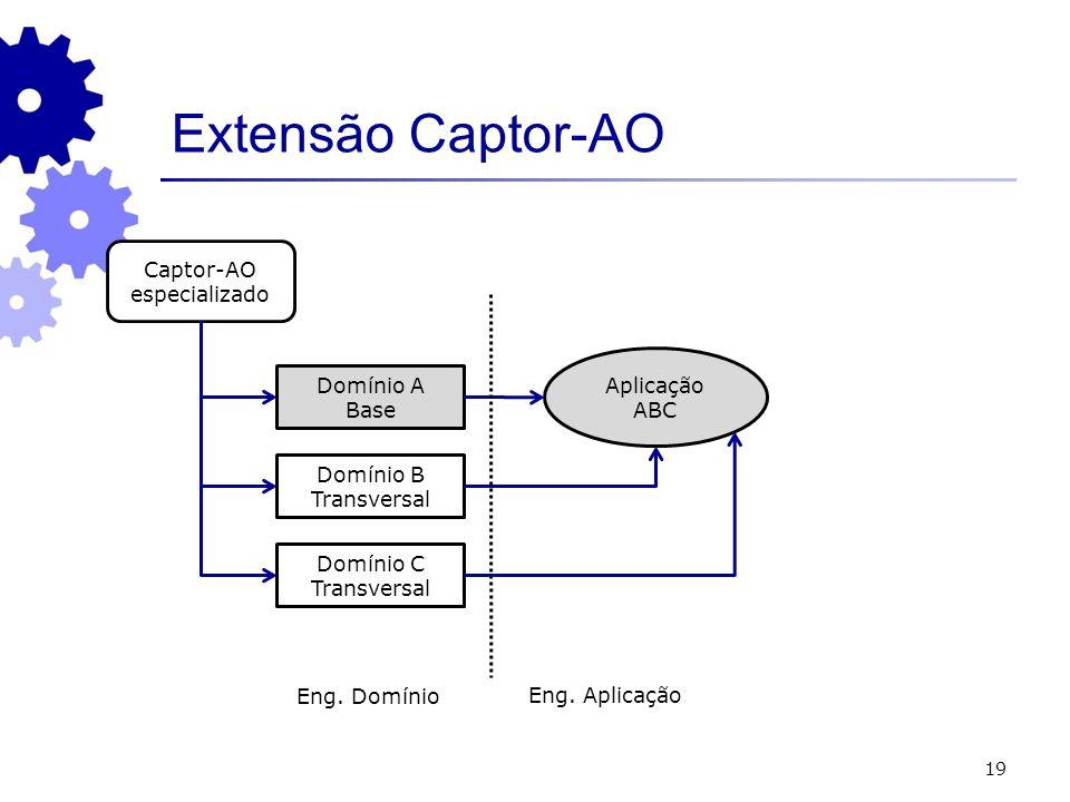 Captor-AO especializado
