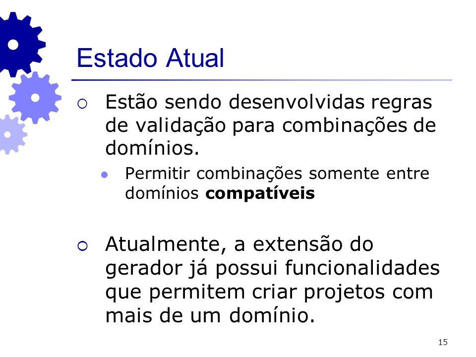 Estado Atual Estão sendo desenvolvidas regras de validação para combinações de domínios. Permitir combinações somente entre domínios compatíveis.