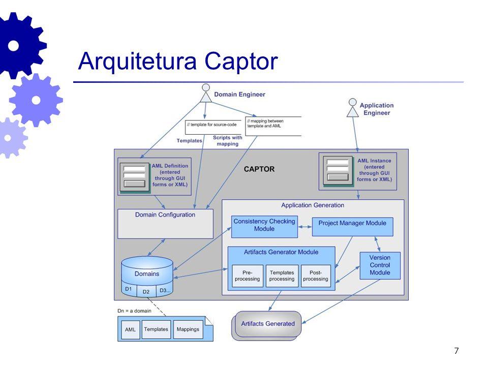 Arquitetura Captor