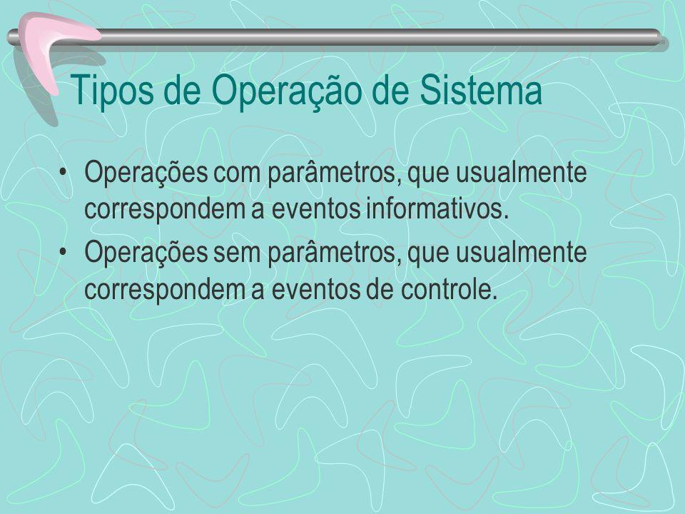 Tipos de Operação de Sistema