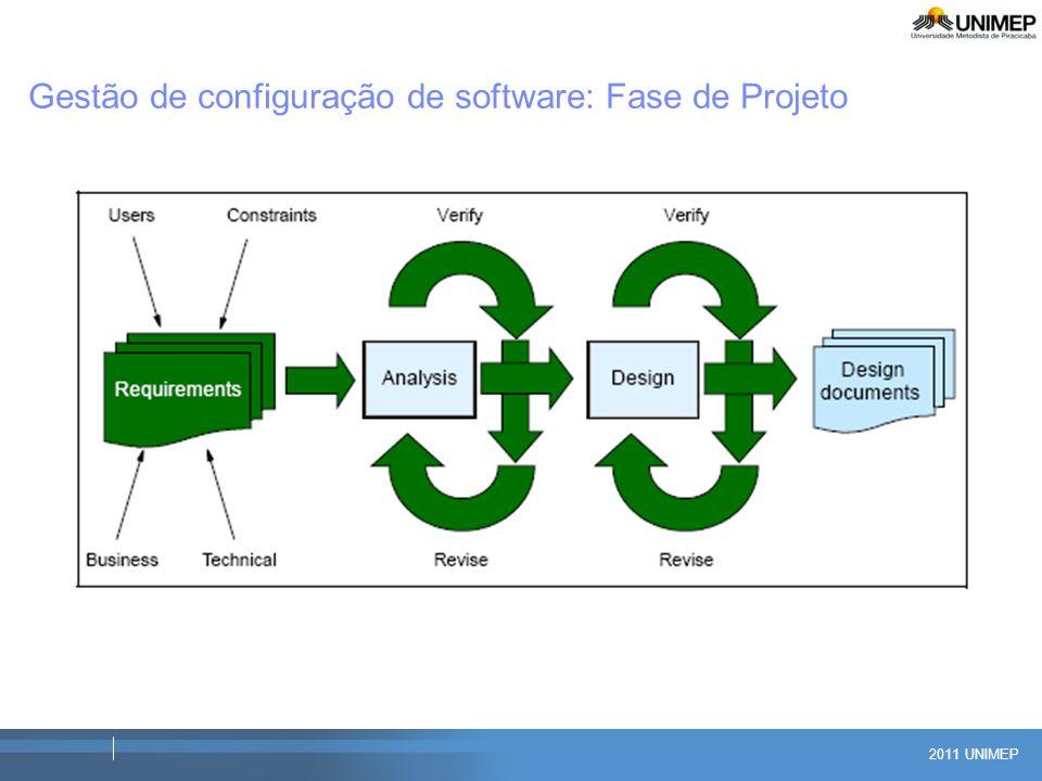 Gestão de configuração de software: Fase de Projeto