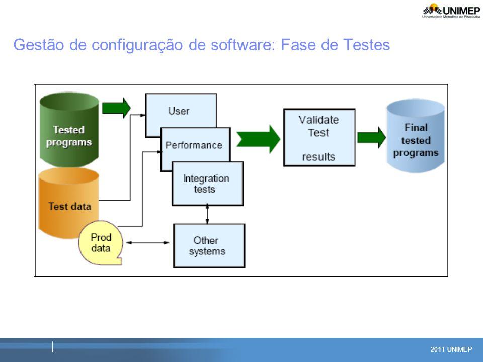 Gestão de configuração de software: Fase de Testes