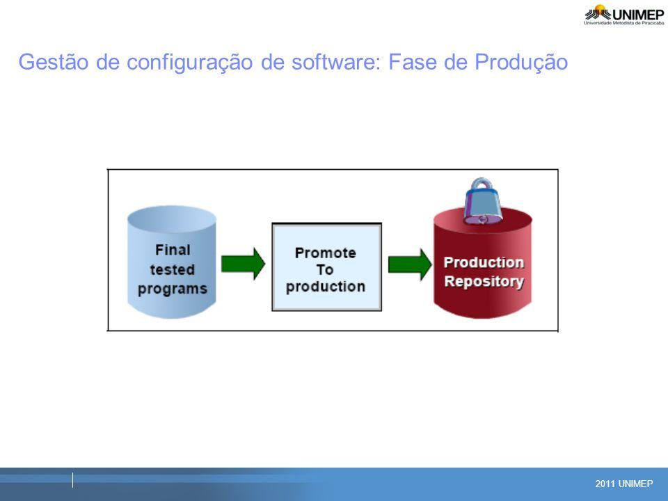 Gestão de configuração de software: Fase de Produção