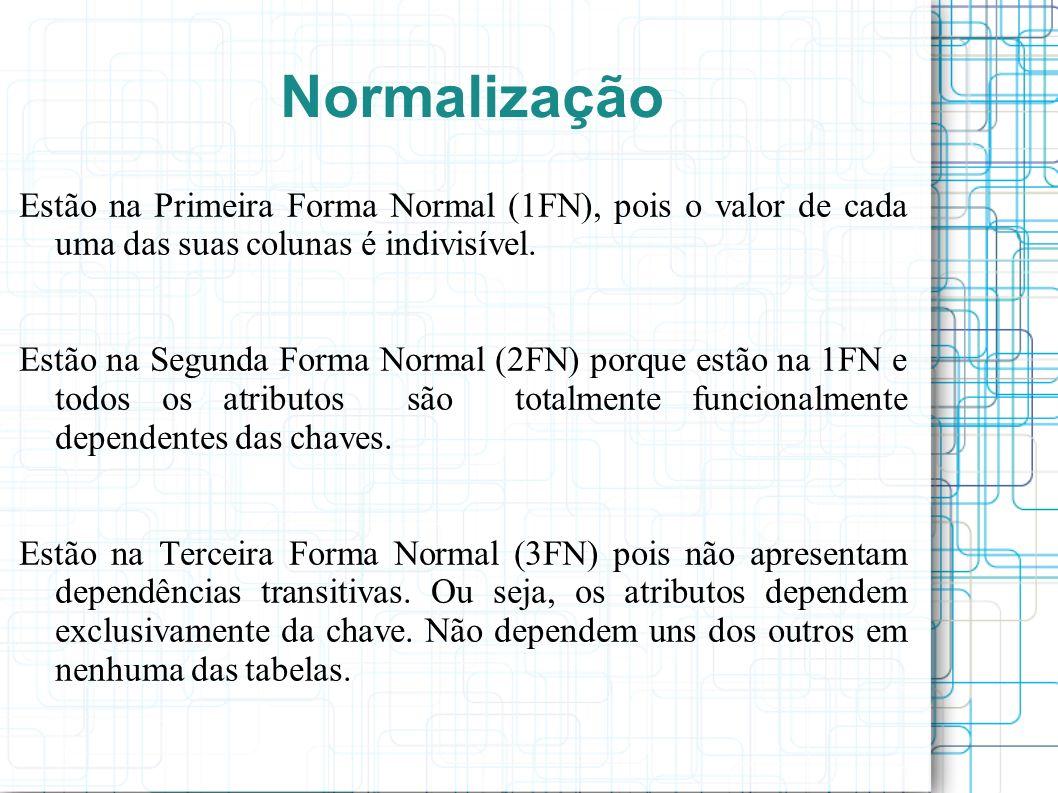 Normalização Estão na Primeira Forma Normal (1FN), pois o valor de cada uma das suas colunas é indivisível.