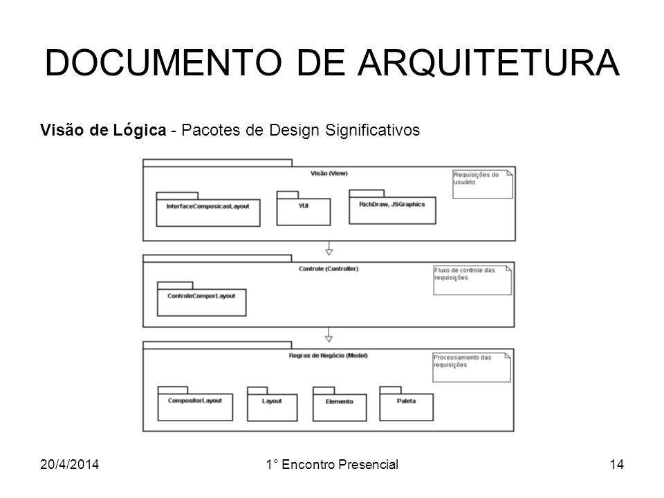 DOCUMENTO DE ARQUITETURA
