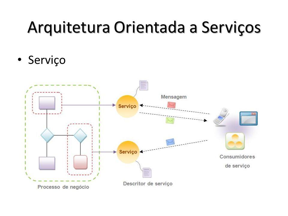 Arquitetura Orientada a Serviços