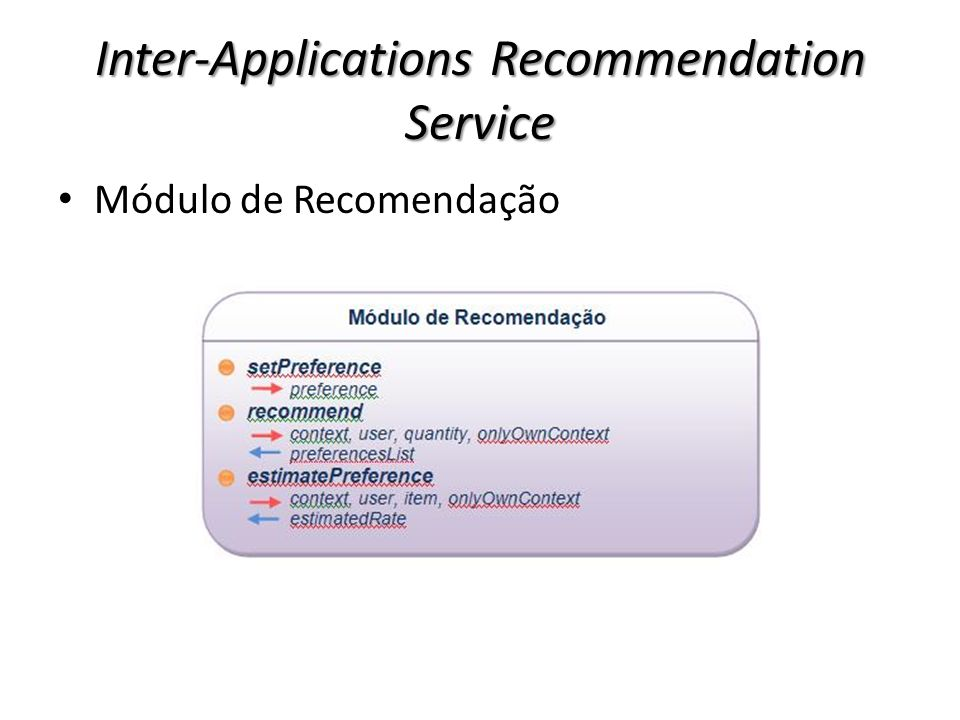 Inter-Applications Recommendation Service