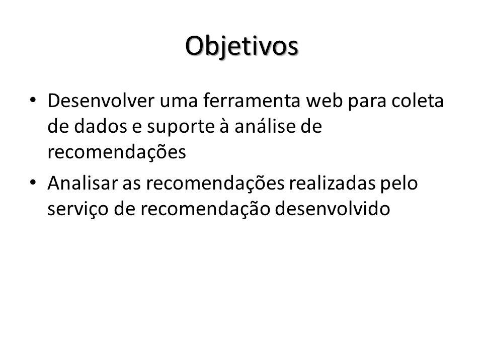 Objetivos Desenvolver uma ferramenta web para coleta de dados e suporte à análise de recomendações.