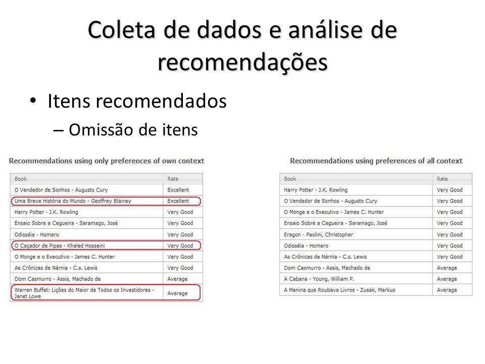 Coleta de dados e análise de recomendações