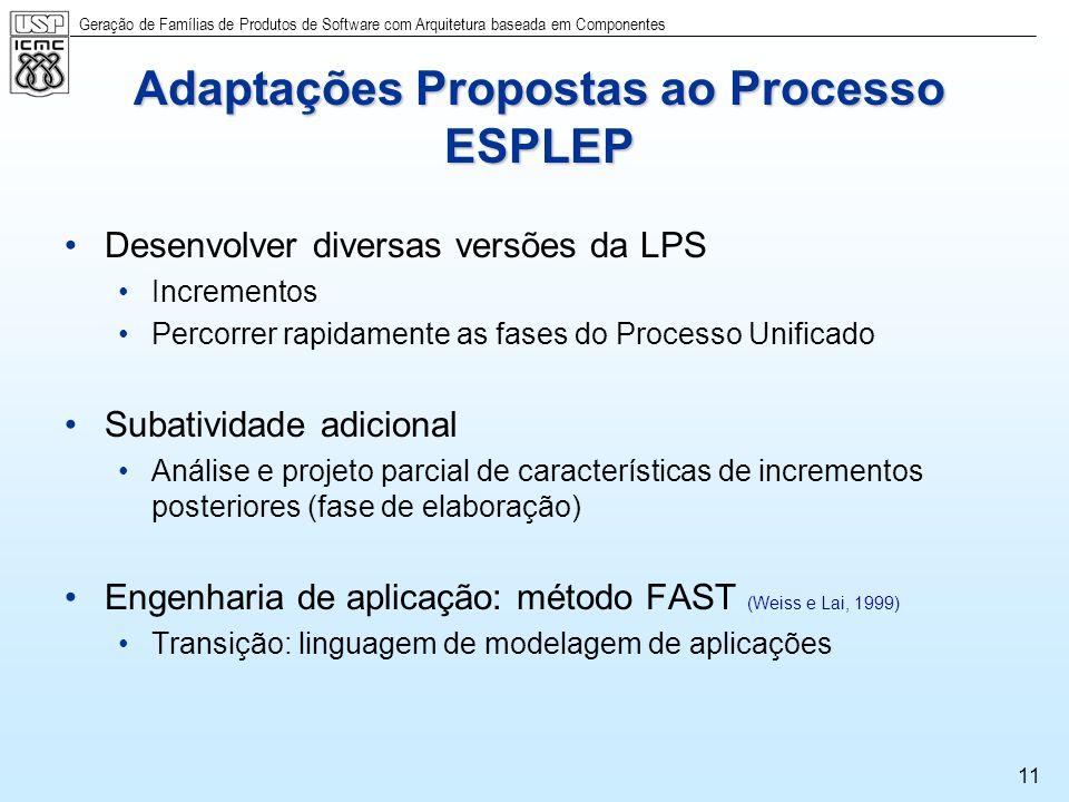 Adaptações Propostas ao Processo ESPLEP