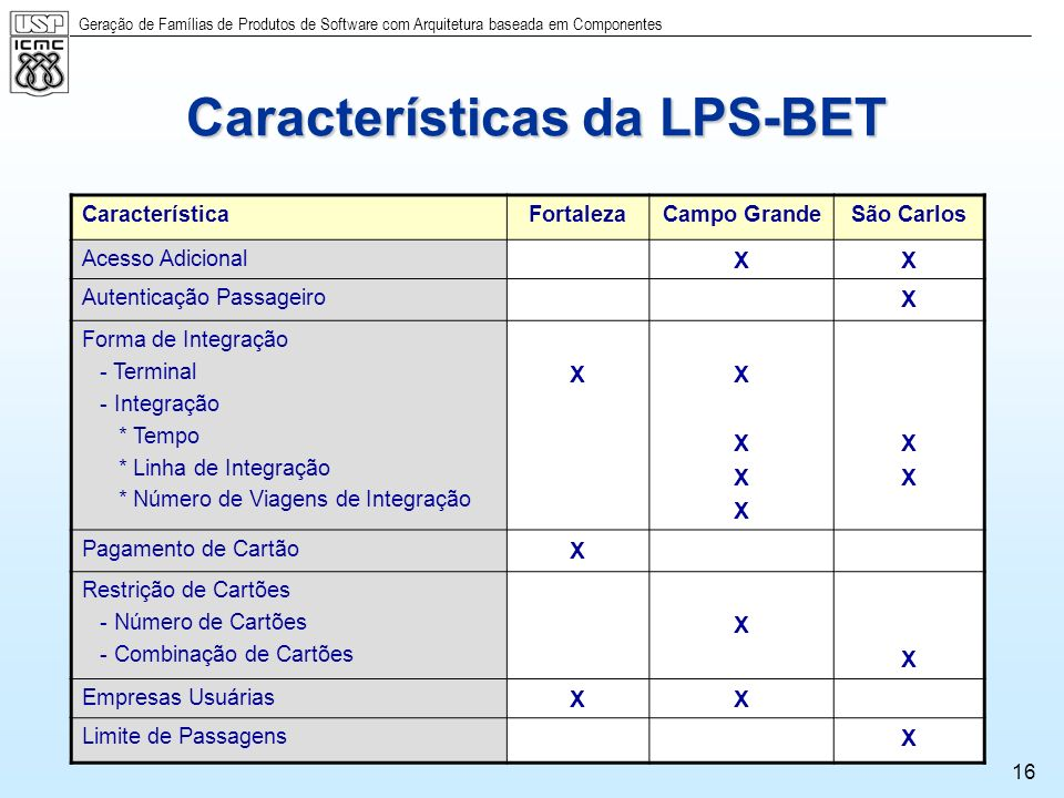 Características da LPS-BET