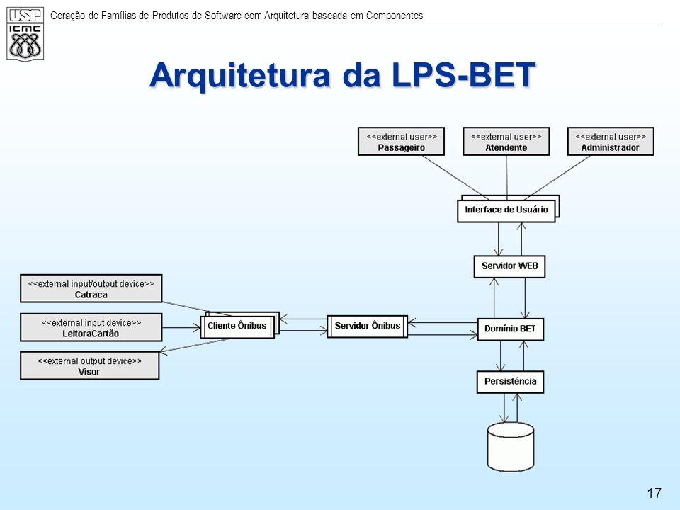 Arquitetura da LPS-BET