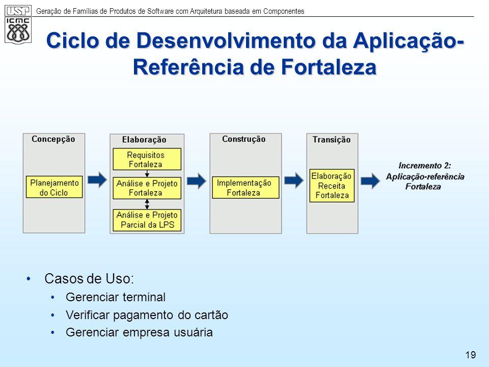 Ciclo de Desenvolvimento da Aplicação-Referência de Fortaleza