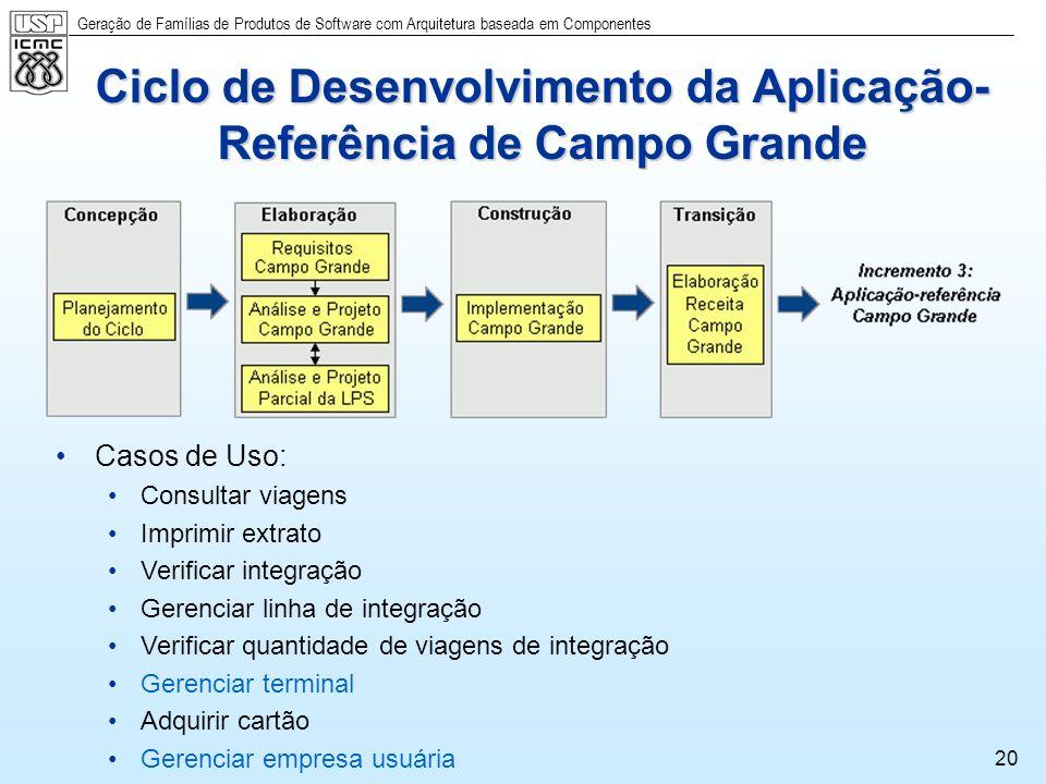 Ciclo de Desenvolvimento da Aplicação-Referência de Campo Grande