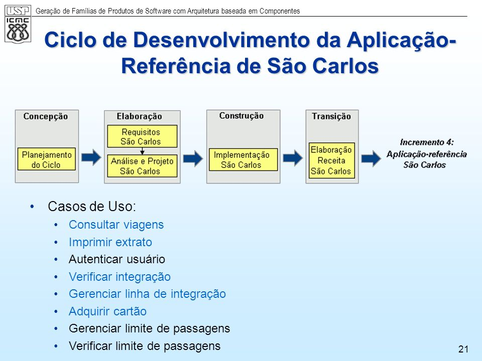 Ciclo de Desenvolvimento da Aplicação-Referência de São Carlos