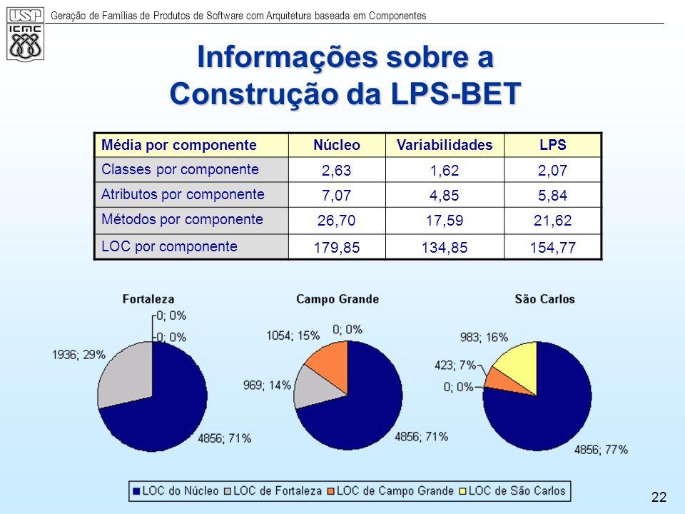 Informações sobre a Construção da LPS-BET