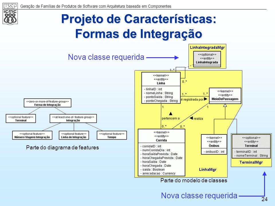 Projeto de Características: Formas de Integração