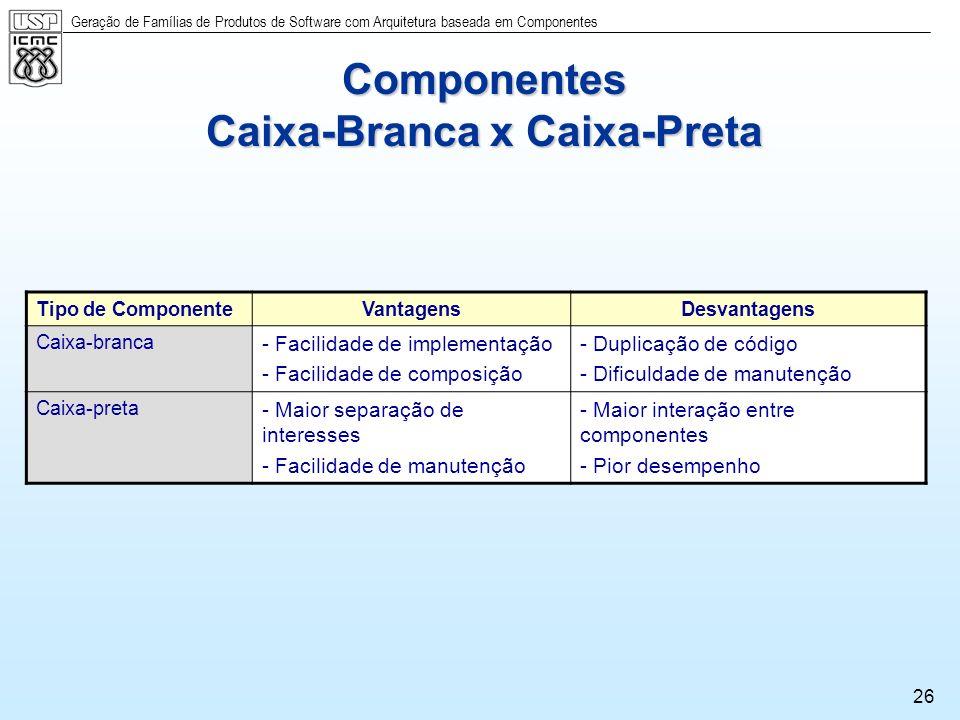 Componentes Caixa-Branca x Caixa-Preta