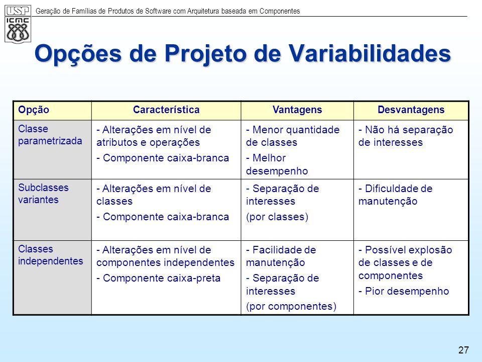 Opções de Projeto de Variabilidades