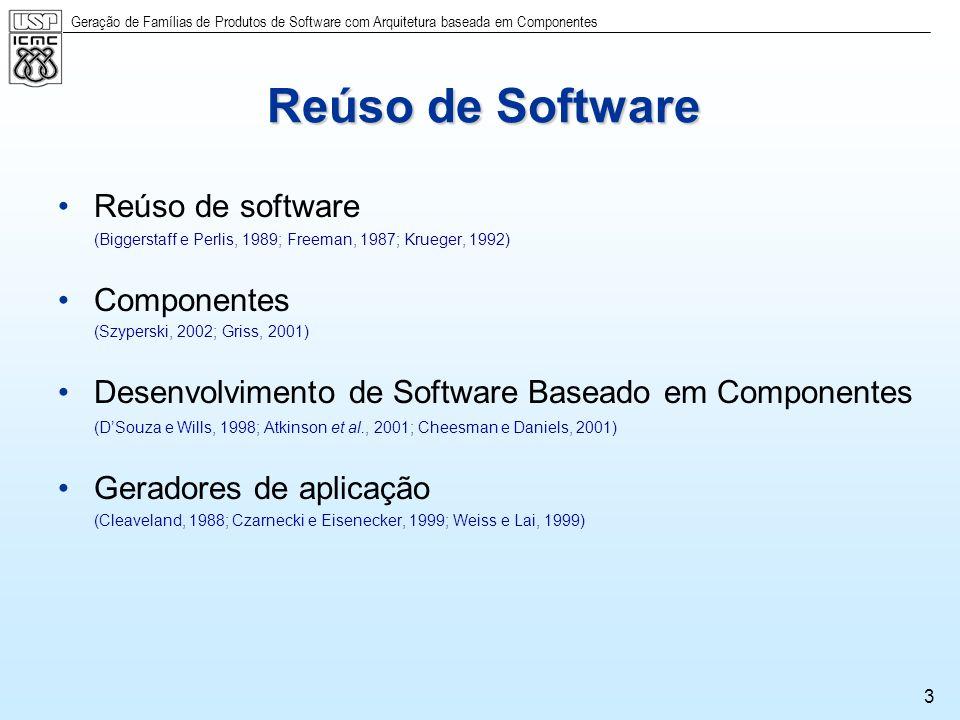 Reúso de Software Reúso de software Componentes