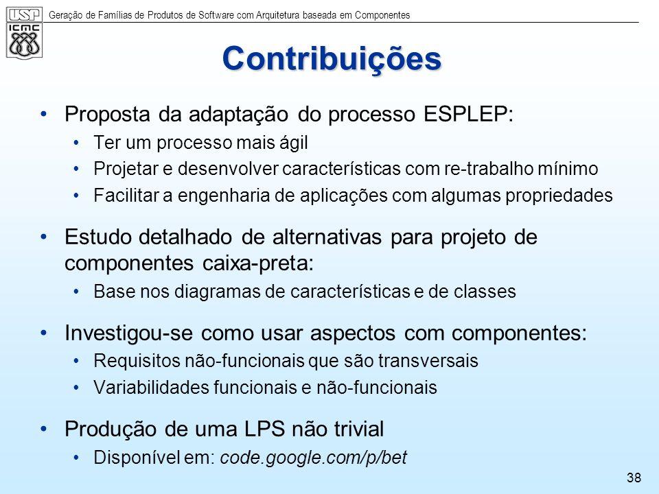 Contribuições Proposta da adaptação do processo ESPLEP: