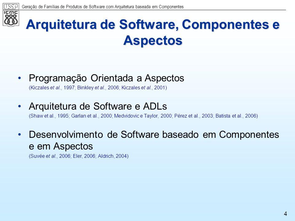 Arquitetura de Software, Componentes e Aspectos