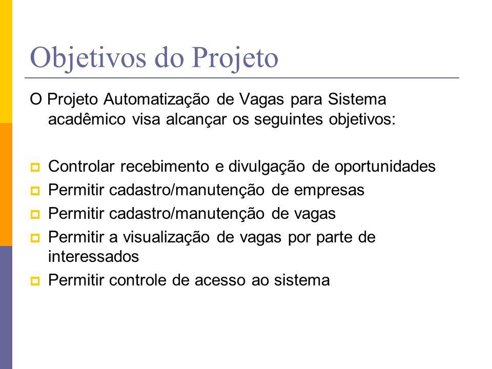 Objetivos do Projeto O Projeto Automatização de Vagas para Sistema acadêmico visa alcançar os seguintes objetivos: