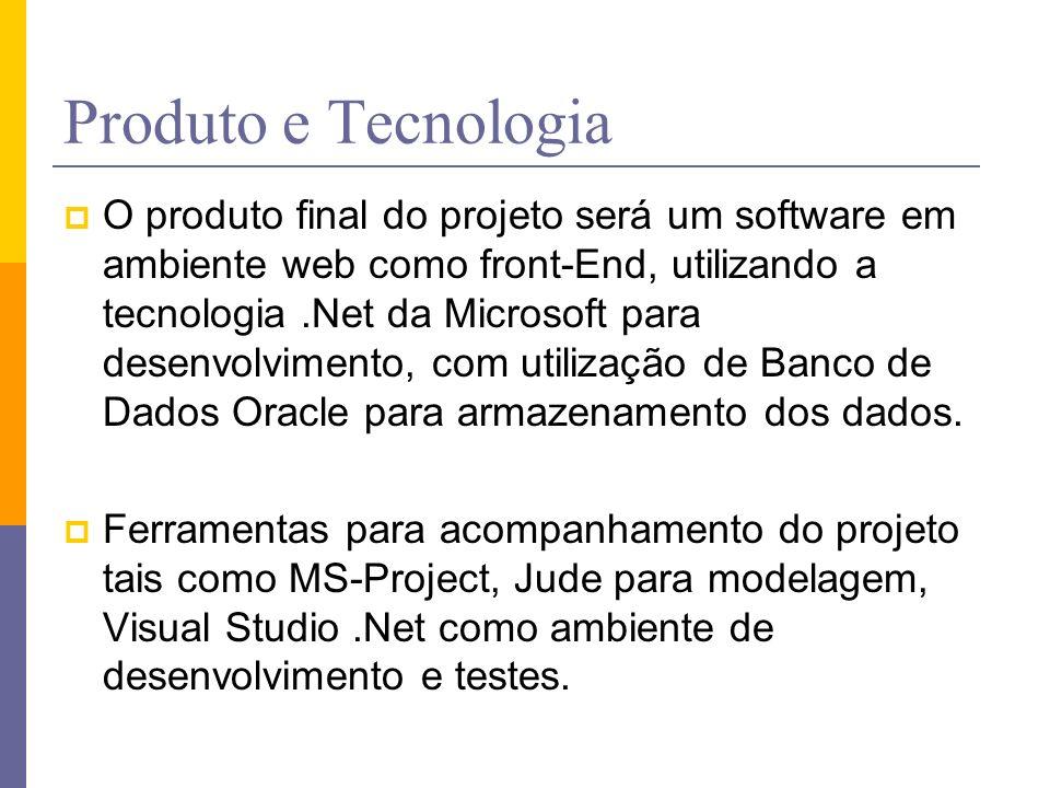 Produto e Tecnologia