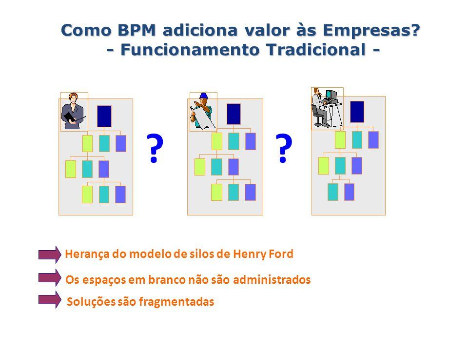 Como BPM adiciona valor às Empresas - Funcionamento Tradicional -