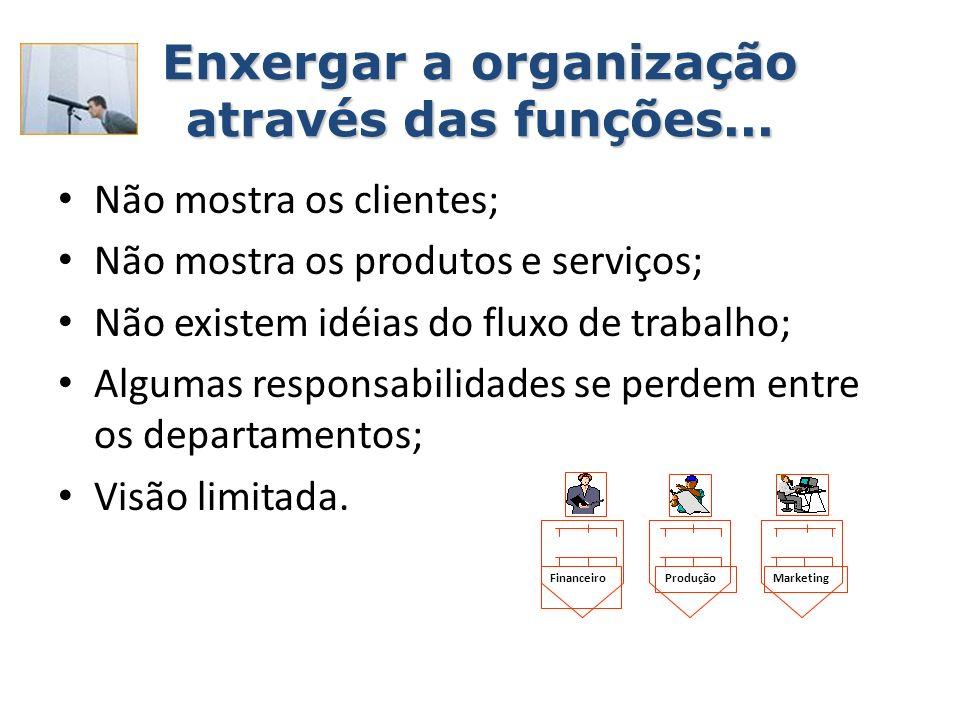 Enxergar a organização através das funções...
