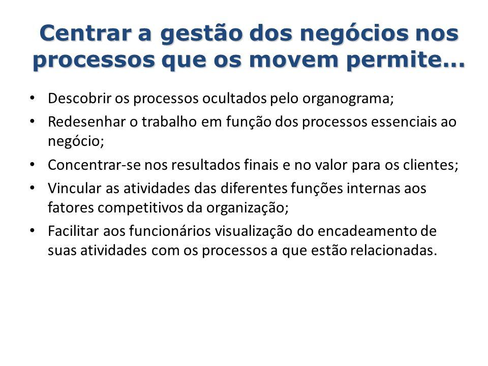 Centrar a gestão dos negócios nos processos que os movem permite...