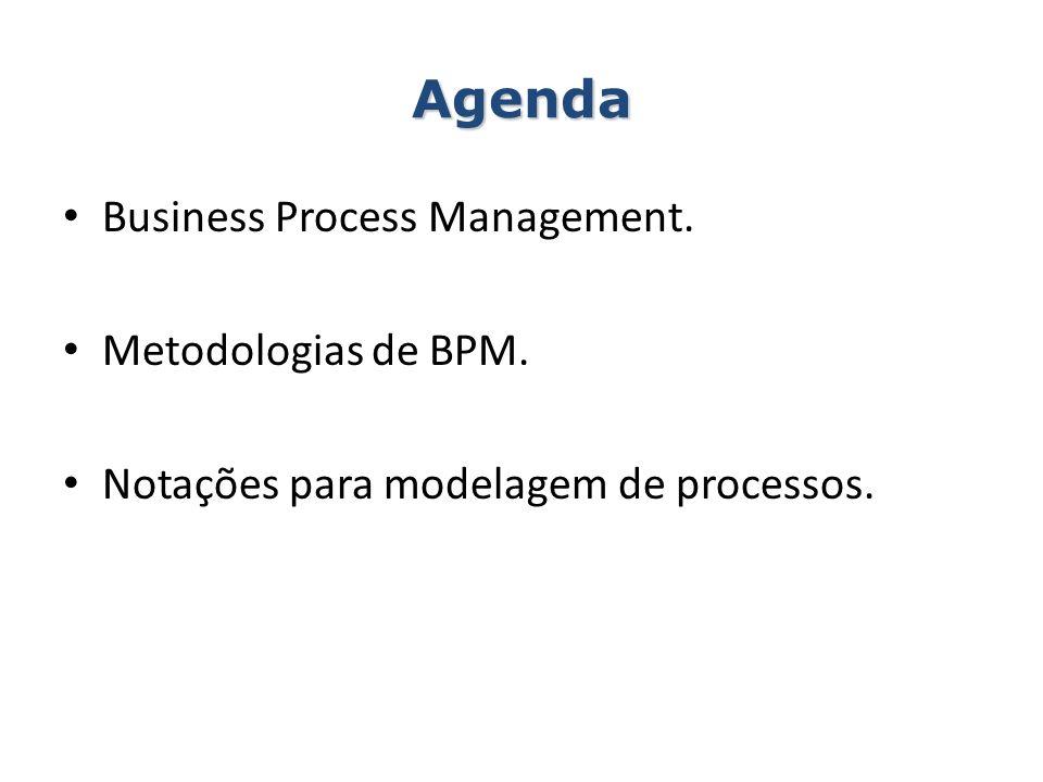 Agenda Business Process Management. Metodologias de BPM.